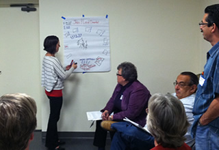 Photo of THRIVE Exercise at the EDVG Meeting.